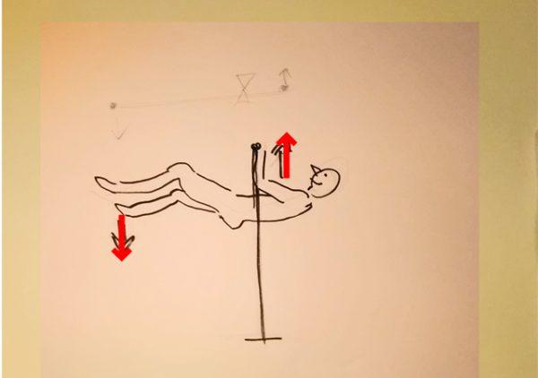 kickover-badmove-600x422 逆上がり練習法!頭の高さで出来るために気をつけさせたポイント